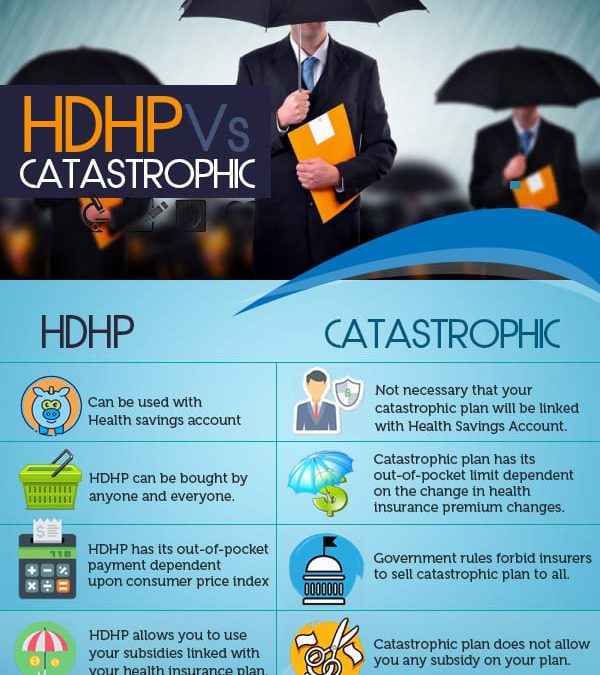 HDHP VS Catastrophic Insurance - Truecoverage - shop health insurance - health insurance marketplace