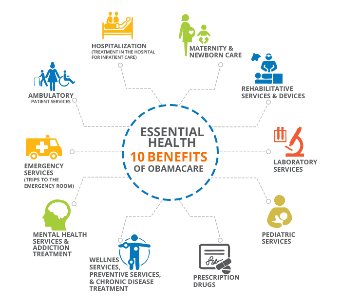 10-Benefits-m-1