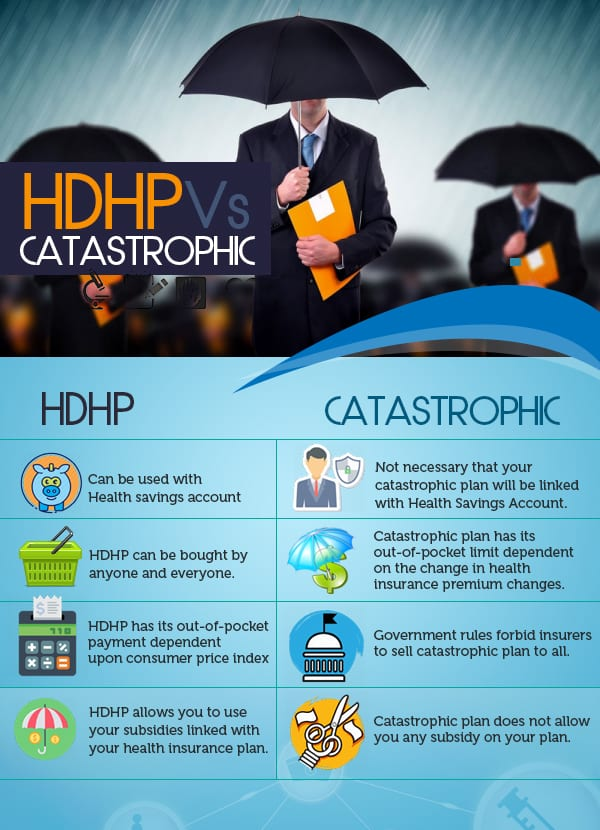 HDHP VS Catastrophic - Truecoverage - shop health insurance - health insurance marketplace