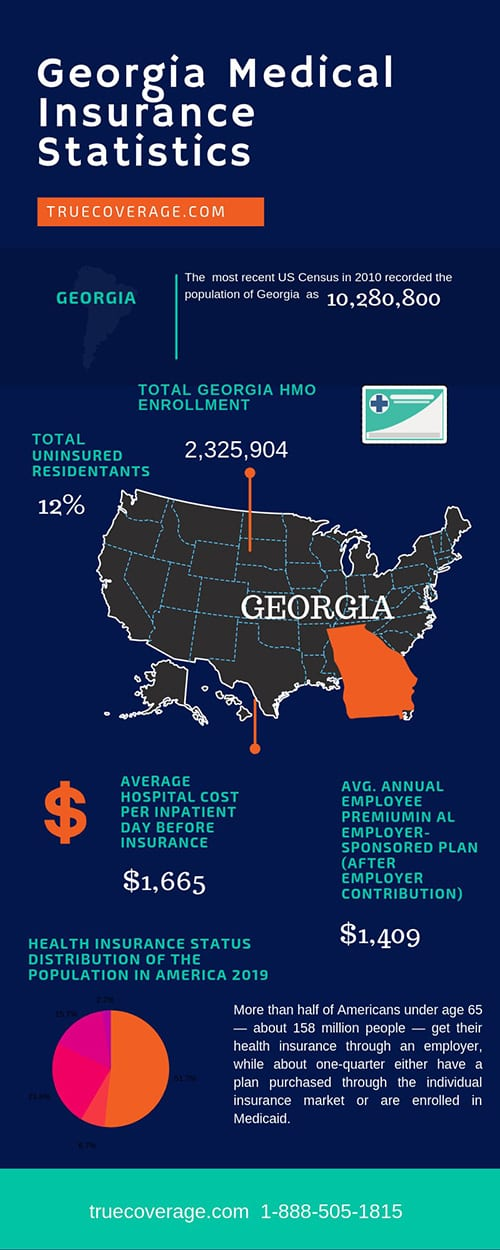 affordable and cheap health insurance in georgia