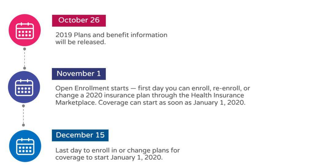 health insurance open enrollment date and deadline 2019-2020