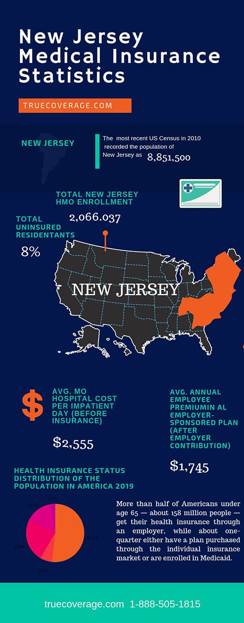 affordable and cheap health insurance in new jersey