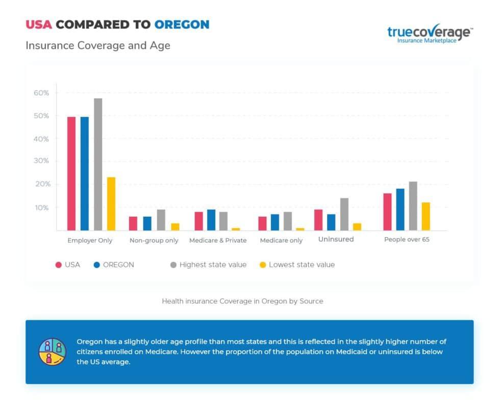 Affordable Oregon Health Insurance | Open Enrollment ...